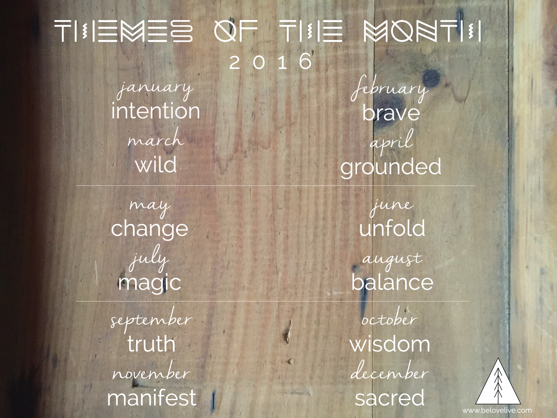 themes-of-the-year